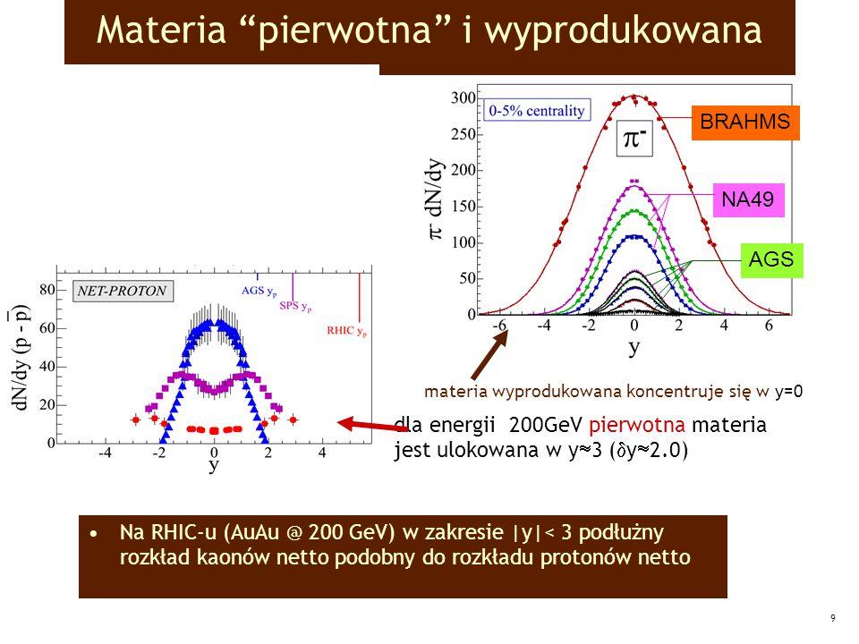 9 Materia pierwotna i wyprodukowana Na RHIC-u (AuAu @ 200 GeV) w zakresie |y|< 3 podłużny rozkład kaonów netto podobny do rozkładu protonów netto BRAHMS NA49 AGS dla energii 200GeV pierwotna materia jest ulokowana w y  3 (  y  2.0)  materia wyprodukowana koncentruje się w y=0