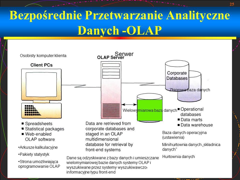 25 Bezpośrednie Przetwarzanie Analityczne Danych -OLAP Serwer Wielowymiarowa baza danych Zbiorowa baza danych Arkusze kalkulacyjne Pakiety statystyk S
