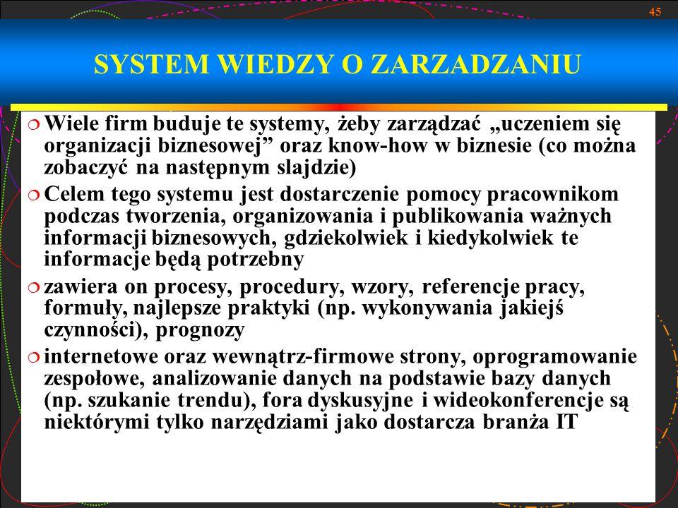 """45 SYSTEM WIEDZY O ZARZADZANIU  Wiele firm buduje te systemy, żeby zarządzać """"uczeniem się organizacji biznesowej"""" oraz know-how w biznesie (co można"""