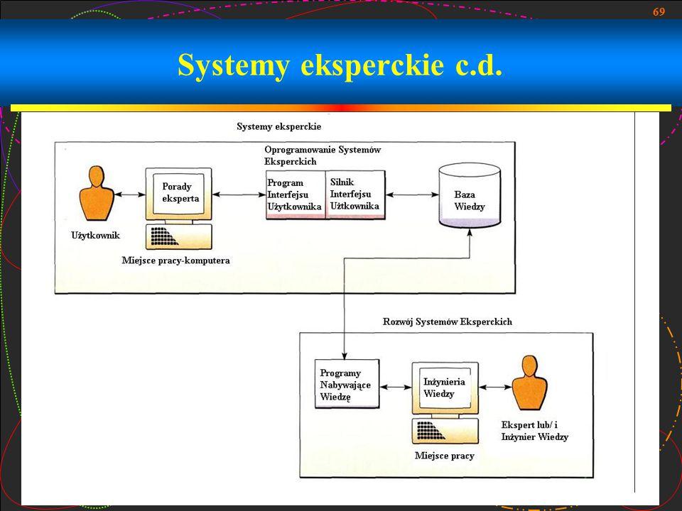 69 Systemy eksperckie c.d.