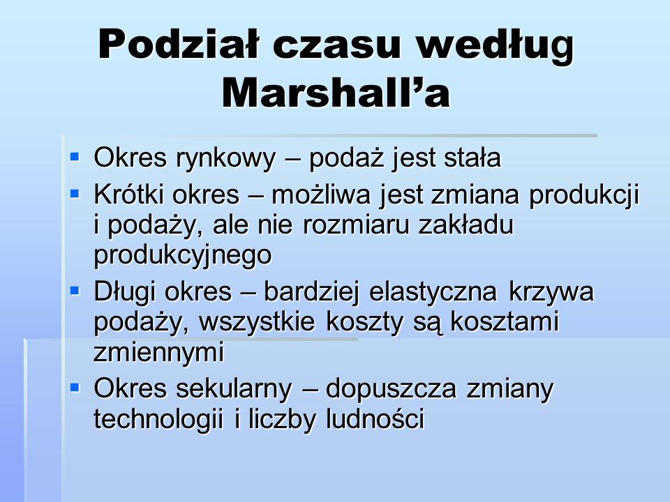 Podział czasu wedłu g Marshall'a  Okres rynkowy – podaż jest stała  Krótki okres – możliwa jest zmiana produkcji i podaży, ale nie rozmiaru zakładu
