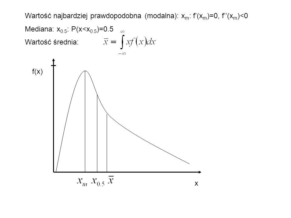 x f(x) Wartość najbardziej prawdopodobna (modalna): x m : f'(x m )=0, f''(x m )<0 Mediana: x 0.5 : P(x<x 0.5 )=0.5 Wartość średnia: