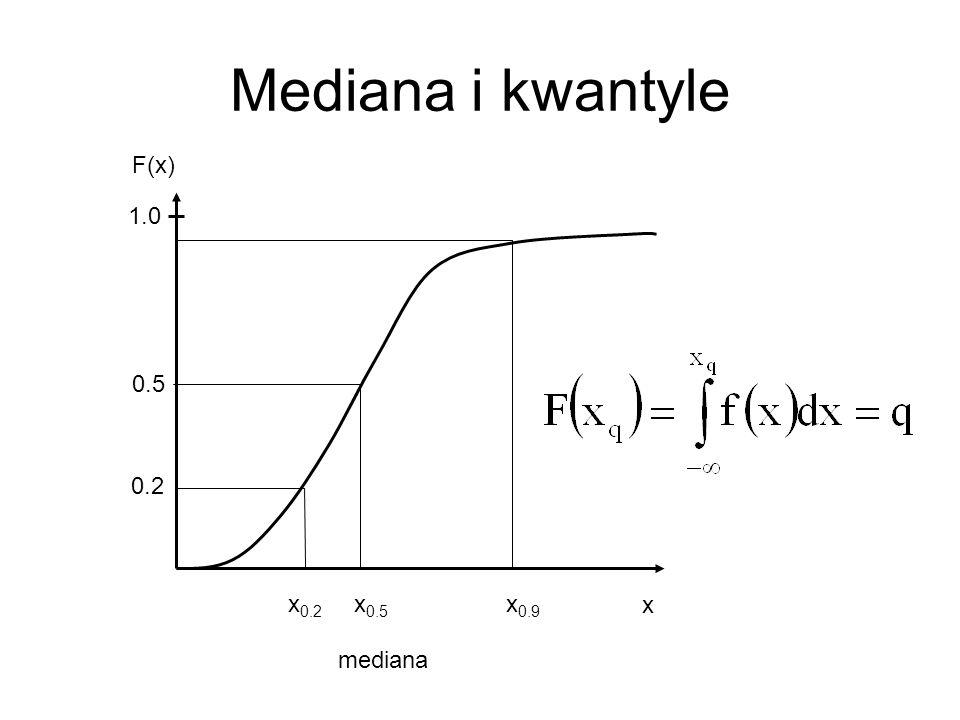 Mediana i kwantyle 1.0 0.5 0.2 x 0.5 x 0.2 x F(x) mediana x 0.9