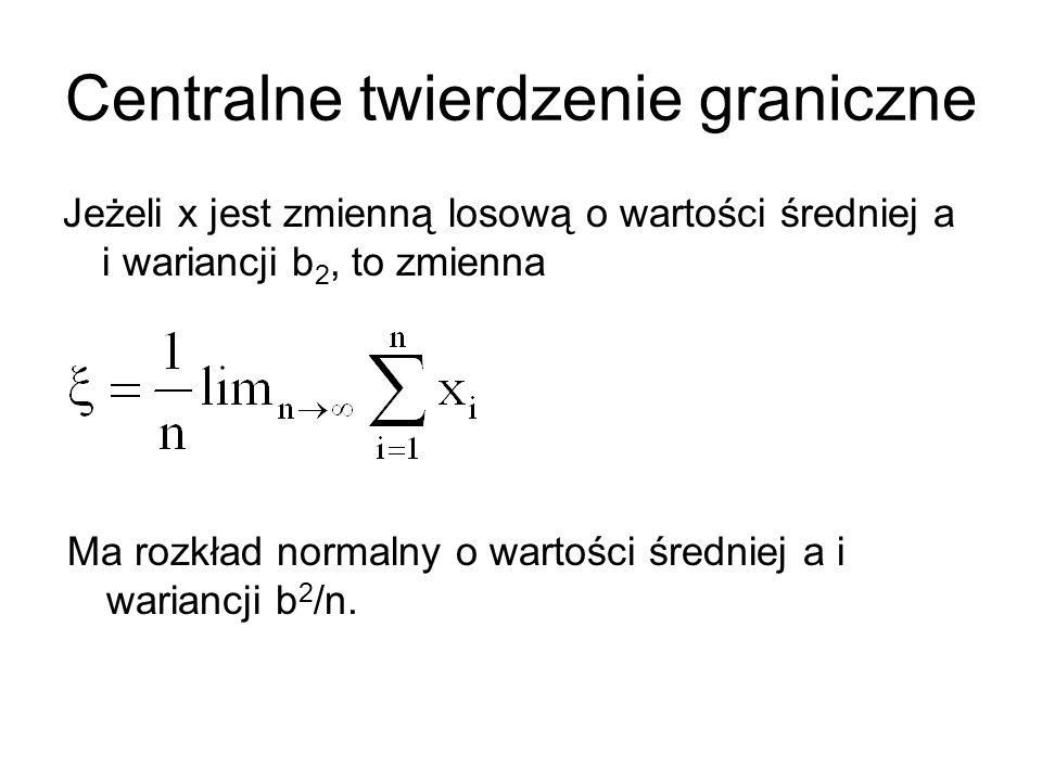 Centralne twierdzenie graniczne Jeżeli x jest zmienną losową o wartości średniej a i wariancji b 2, to zmienna Ma rozkład normalny o wartości średniej a i wariancji b 2 /n.