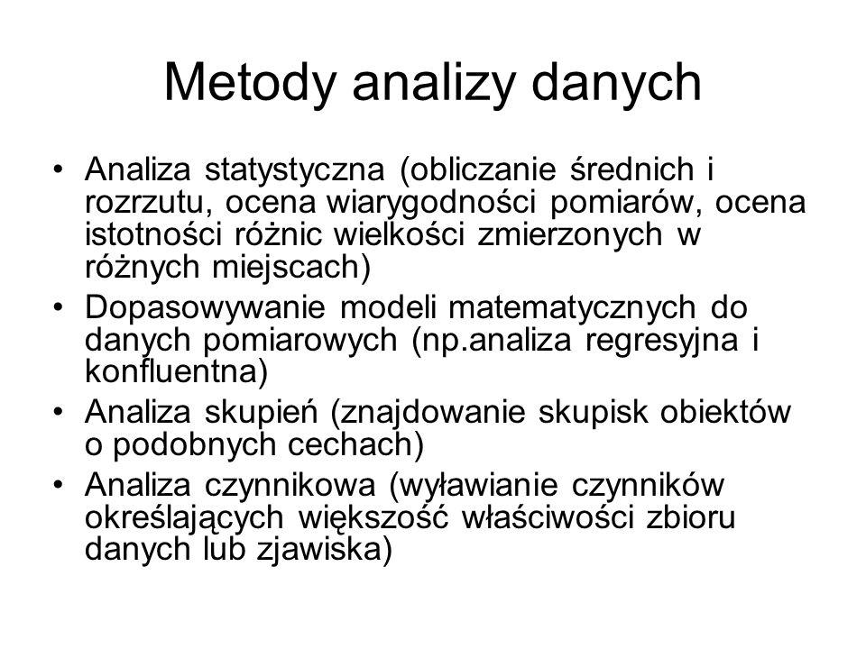 Metody analizy danych Analiza statystyczna (obliczanie średnich i rozrzutu, ocena wiarygodności pomiarów, ocena istotności różnic wielkości zmierzonych w różnych miejscach) Dopasowywanie modeli matematycznych do danych pomiarowych (np.analiza regresyjna i konfluentna) Analiza skupień (znajdowanie skupisk obiektów o podobnych cechach) Analiza czynnikowa (wyławianie czynników określających większość właściwości zbioru danych lub zjawiska)