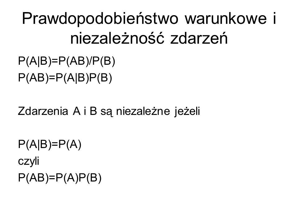 Prawdopodobieństwo warunkowe i niezależność zdarzeń P(A|B)=P(AB)/P(B) P(AB)=P(A|B)P(B) Zdarzenia A i B są niezależne jeżeli P(A|B)=P(A) czyli P(AB)=P(A)P(B)