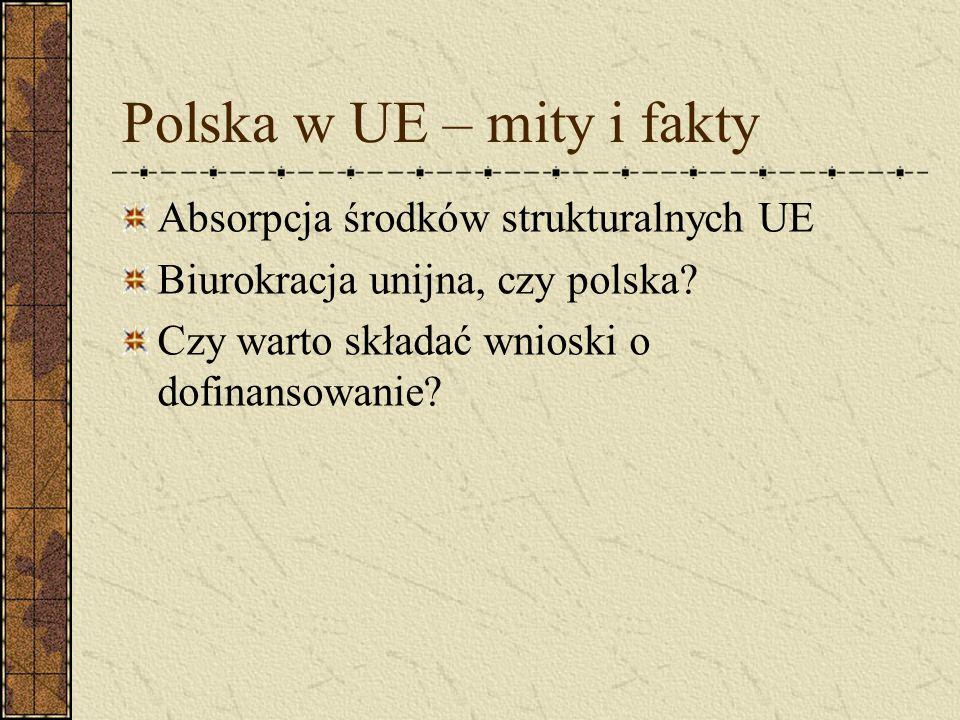 Polska w UE – mity i fakty Absorpcja środków strukturalnych UE Biurokracja unijna, czy polska? Czy warto składać wnioski o dofinansowanie?
