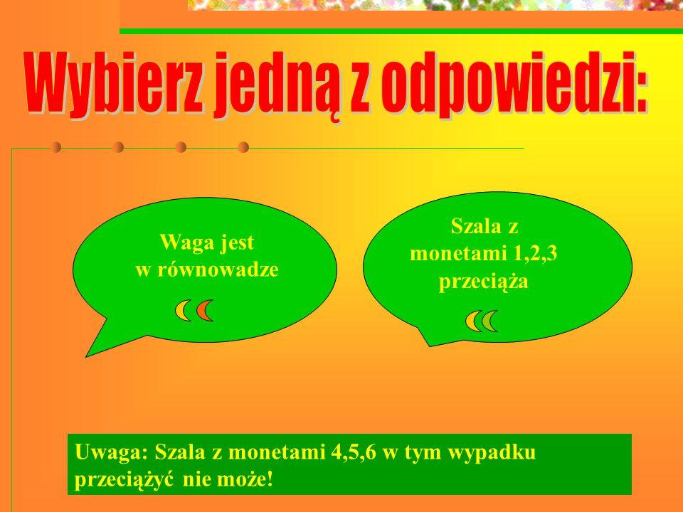 Waga jest w równowadze Szala z monetami 1,2,3 przeciąża Uwaga: Szala z monetami 4,5,6 w tym wypadku przeciążyć nie może!