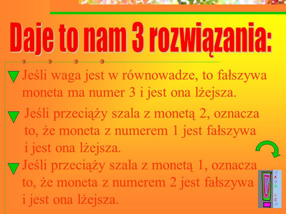 Jeśli waga jest w równowadze, to fałszywa moneta ma numer 3 i jest ona lżejsza.