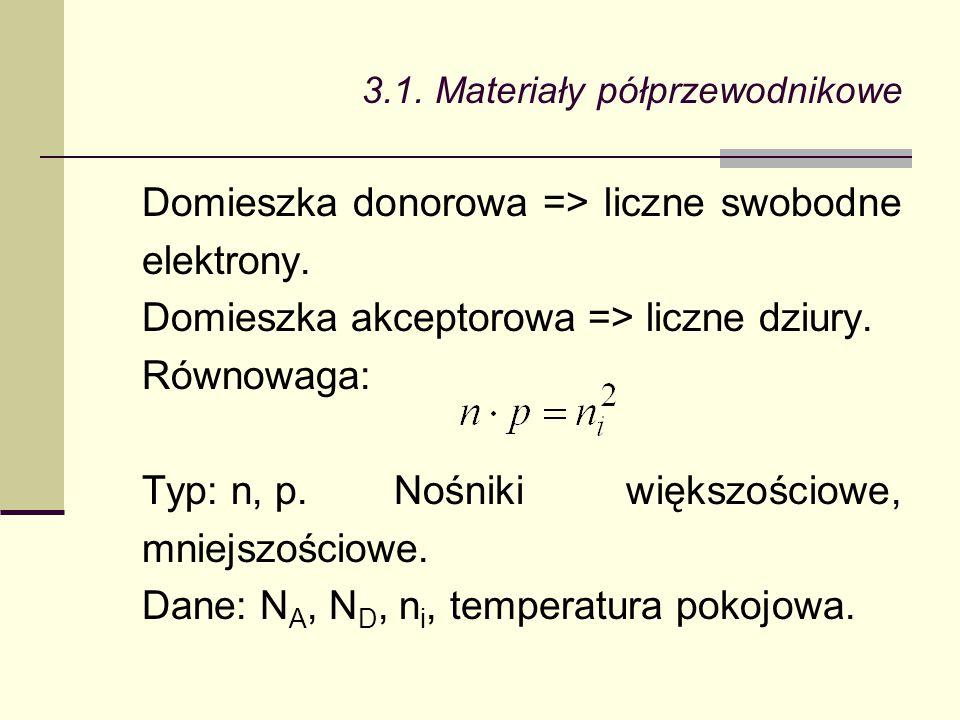 3.1. Materiały półprzewodnikowe Domieszka donorowa => liczne swobodne elektrony. Domieszka akceptorowa => liczne dziury. Równowaga: Typ: n, p.Nośniki