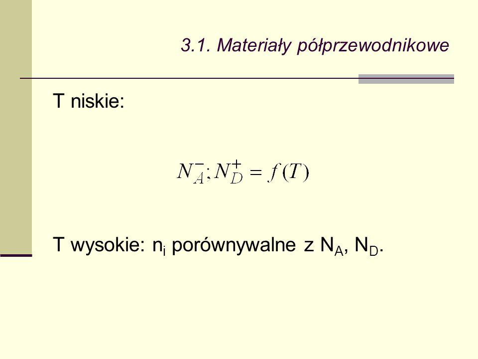 3.1. Materiały półprzewodnikowe T niskie: T wysokie: n i porównywalne z N A, N D.