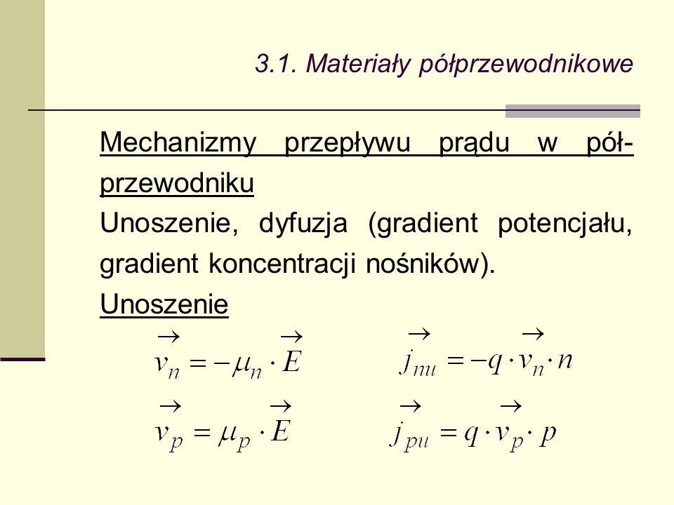 3.1. Materiały półprzewodnikowe Mechanizmy przepływu prądu w pół- przewodniku Unoszenie, dyfuzja (gradient potencjału, gradient koncentracji nośników)
