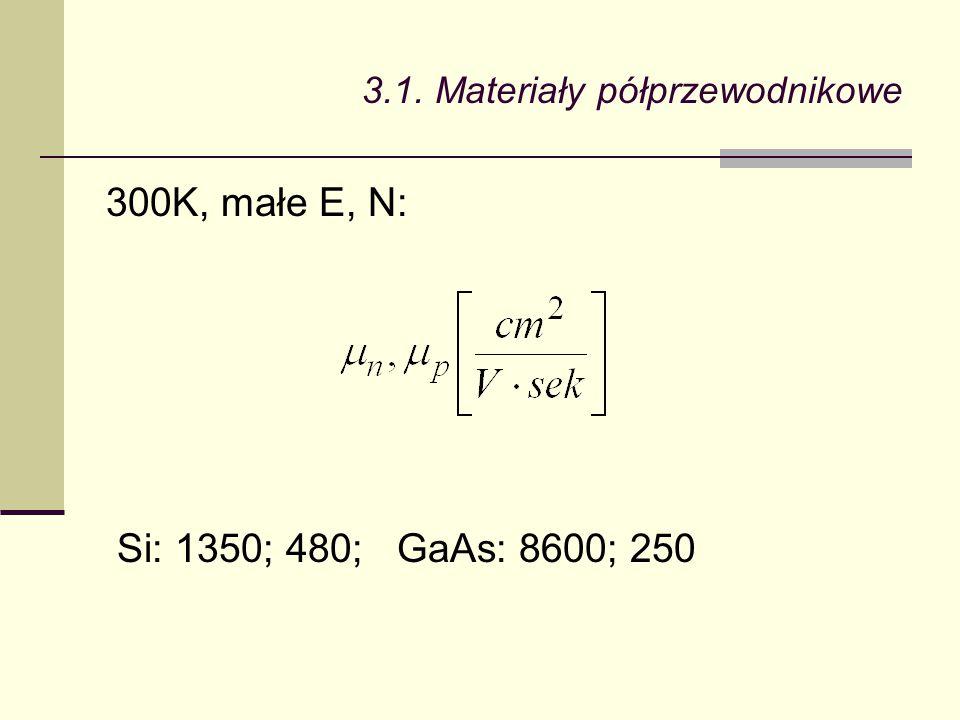 3.1. Materiały półprzewodnikowe 300K, małe E, N: Si: 1350; 480; GaAs: 8600; 250