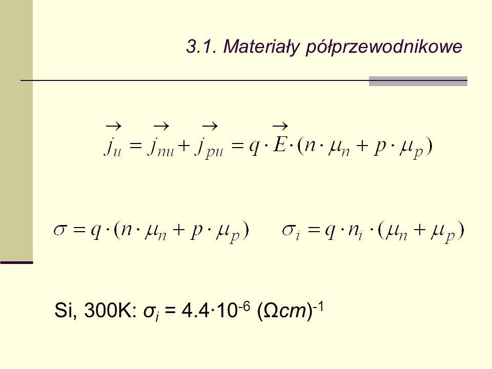 3.1. Materiały półprzewodnikowe Si, 300K: σ i = 4.4·10 -6 (Ωcm) -1