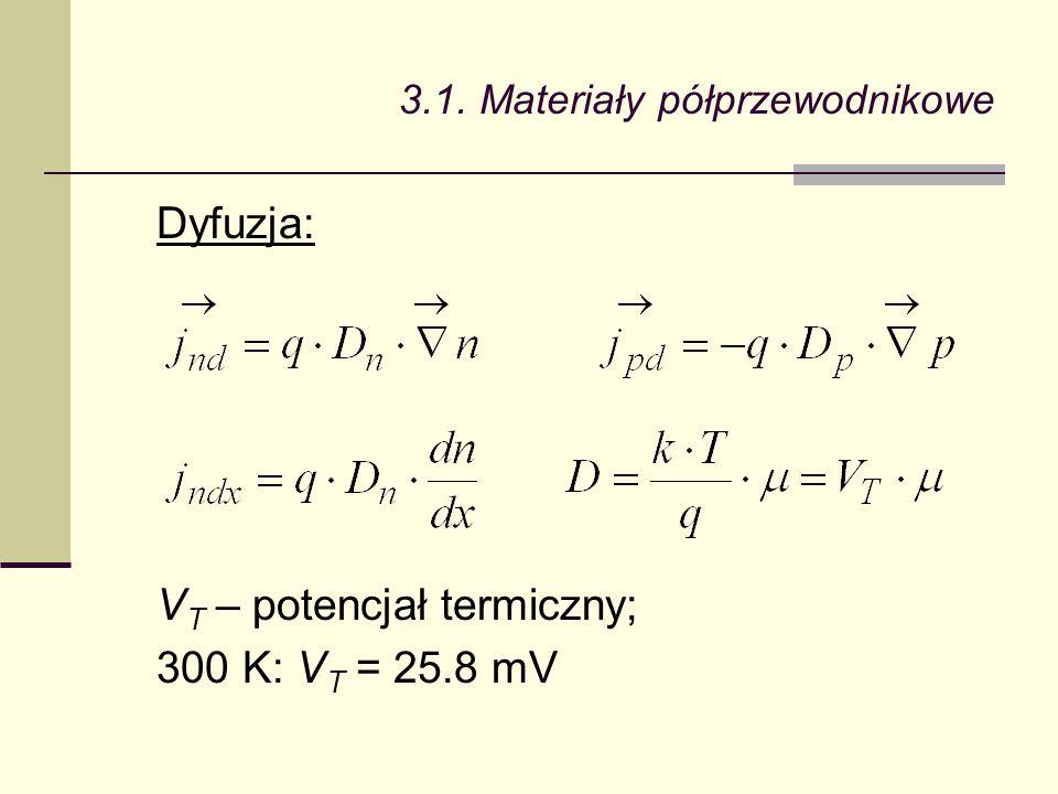 3.1. Materiały półprzewodnikowe Dyfuzja: V T – potencjał termiczny; 300 K: V T = 25.8 mV