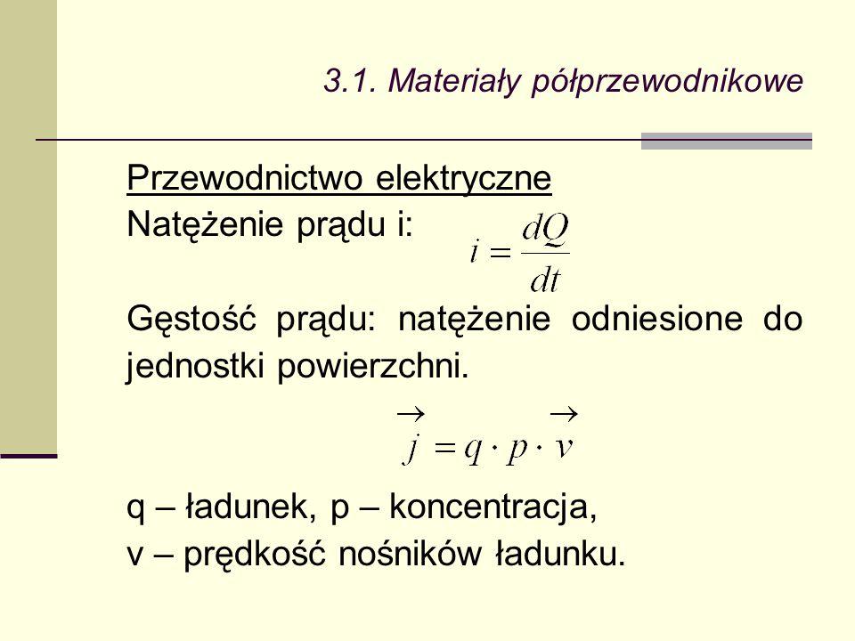 3.1. Materiały półprzewodnikowe Przewodnictwo elektryczne Natężenie prądu i: Gęstość prądu: natężenie odniesione do jednostki powierzchni. q – ładunek