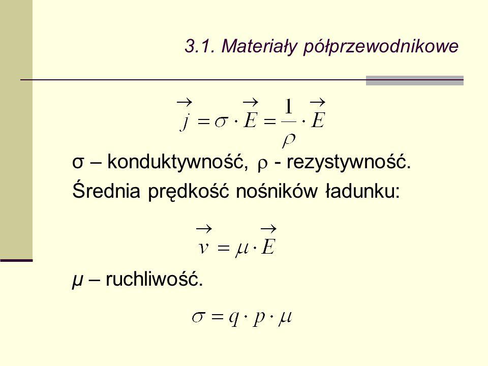 3.1. Materiały półprzewodnikowe σ – konduktywność,  - rezystywność. Średnia prędkość nośników ładunku: μ – ruchliwość.
