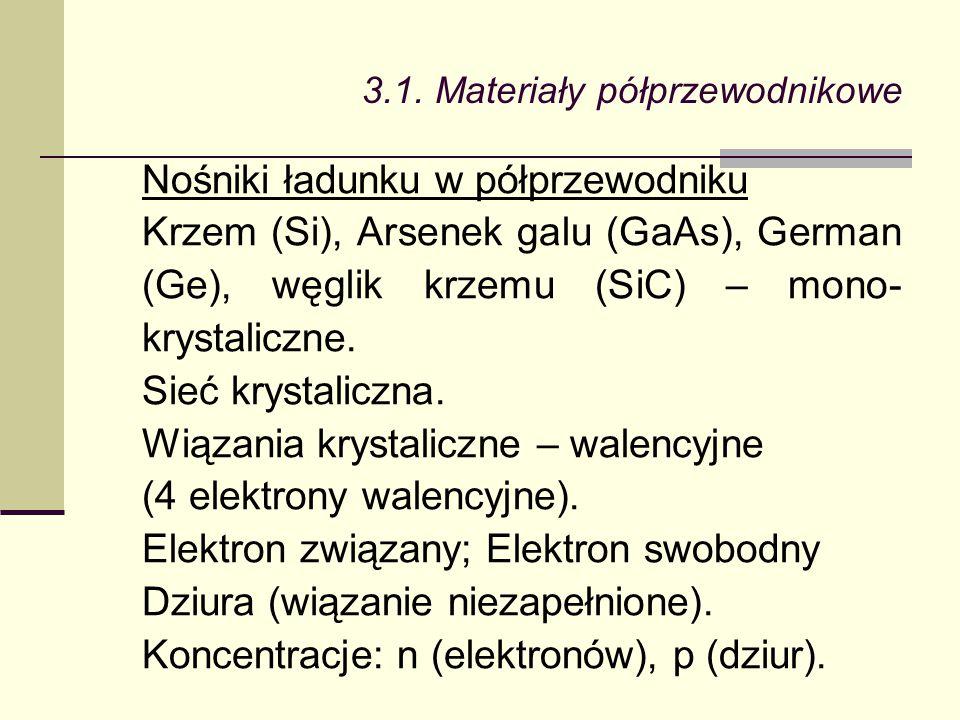 3.1. Materiały półprzewodnikowe Nośniki ładunku w półprzewodniku Krzem (Si), Arsenek galu (GaAs), German (Ge), węglik krzemu (SiC) – mono- krystaliczn
