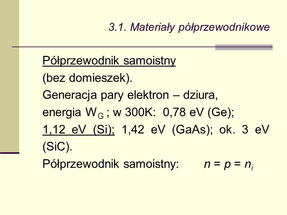 3.1. Materiały półprzewodnikowe Półprzewodnik samoistny (bez domieszek). Generacja pary elektron – dziura, energia W G ; w 300K: 0,78 eV (Ge); 1,12 eV