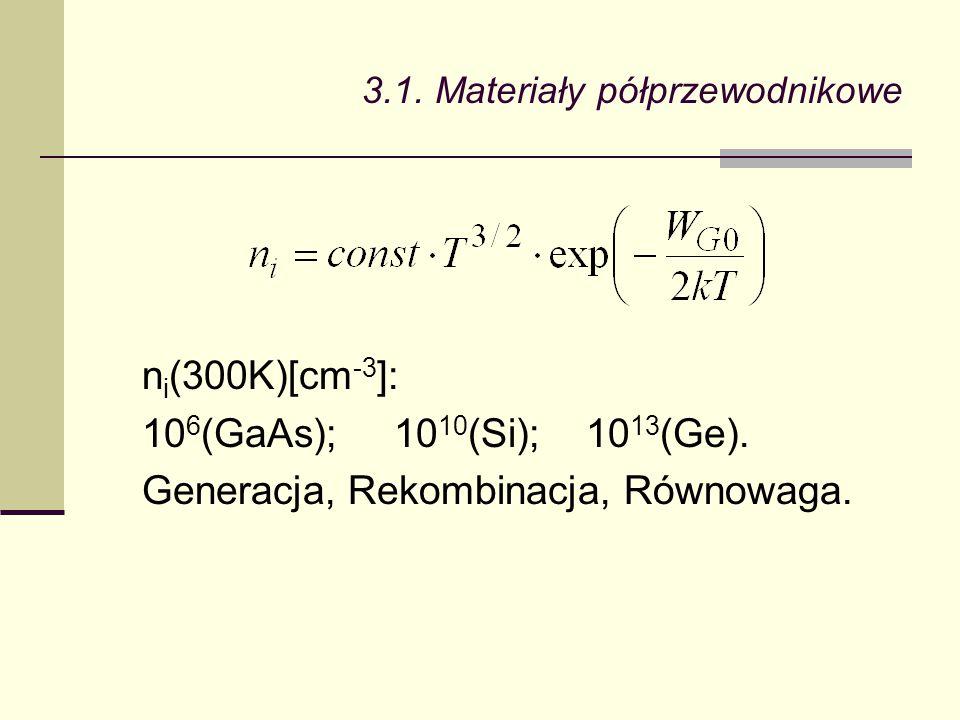 3.1. Materiały półprzewodnikowe n i (300K)[cm -3 ]: 10 6 (GaAs);10 10 (Si);10 13 (Ge). Generacja, Rekombinacja, Równowaga.
