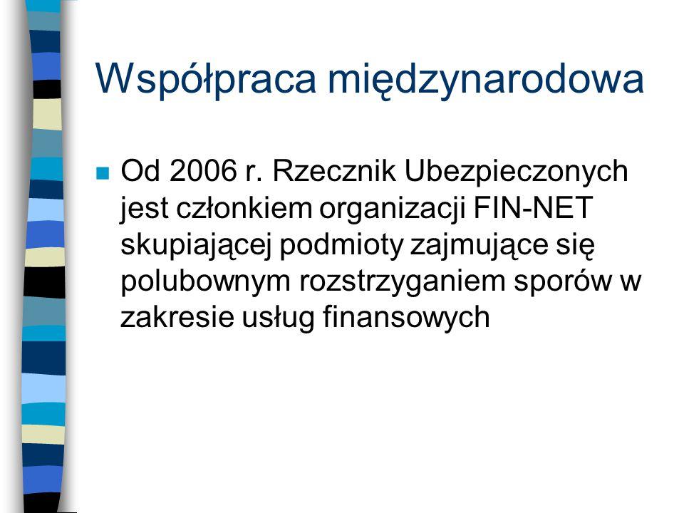 Współpraca międzynarodowa n Od 2006 r.