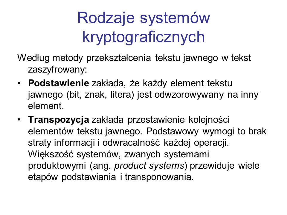 Rodzaje systemów kryptograficznych Według metody przekształcenia tekstu jawnego w tekst zaszyfrowany: Podstawienie zakłada, że każdy element tekstu jawnego (bit, znak, litera) jest odwzorowywany na inny element.