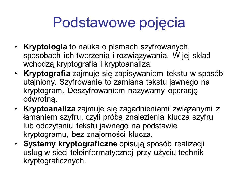Podstawowe pojęcia Kryptologia to nauka o pismach szyfrowanych, sposobach ich tworzenia i rozwiązywania. W jej skład wchodzą kryptografia i kryptoanal