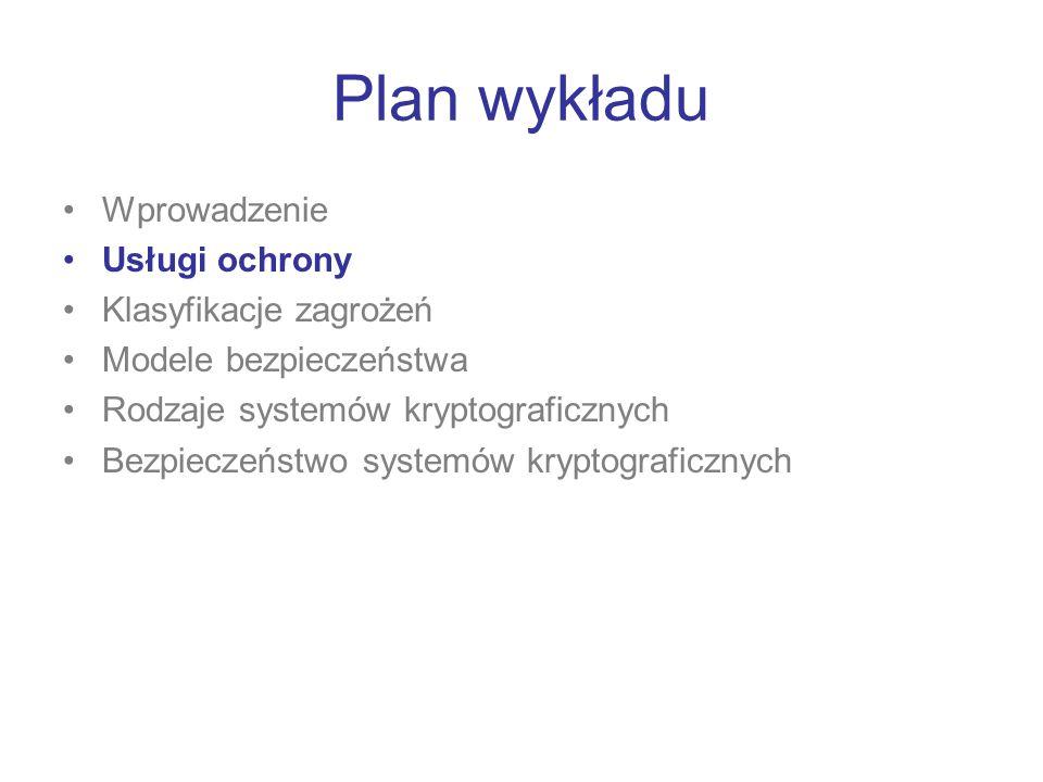 Plan wykładu Wprowadzenie Usługi ochrony Klasyfikacje zagrożeń Modele bezpieczeństwa Rodzaje systemów kryptograficznych Bezpieczeństwo systemów krypto
