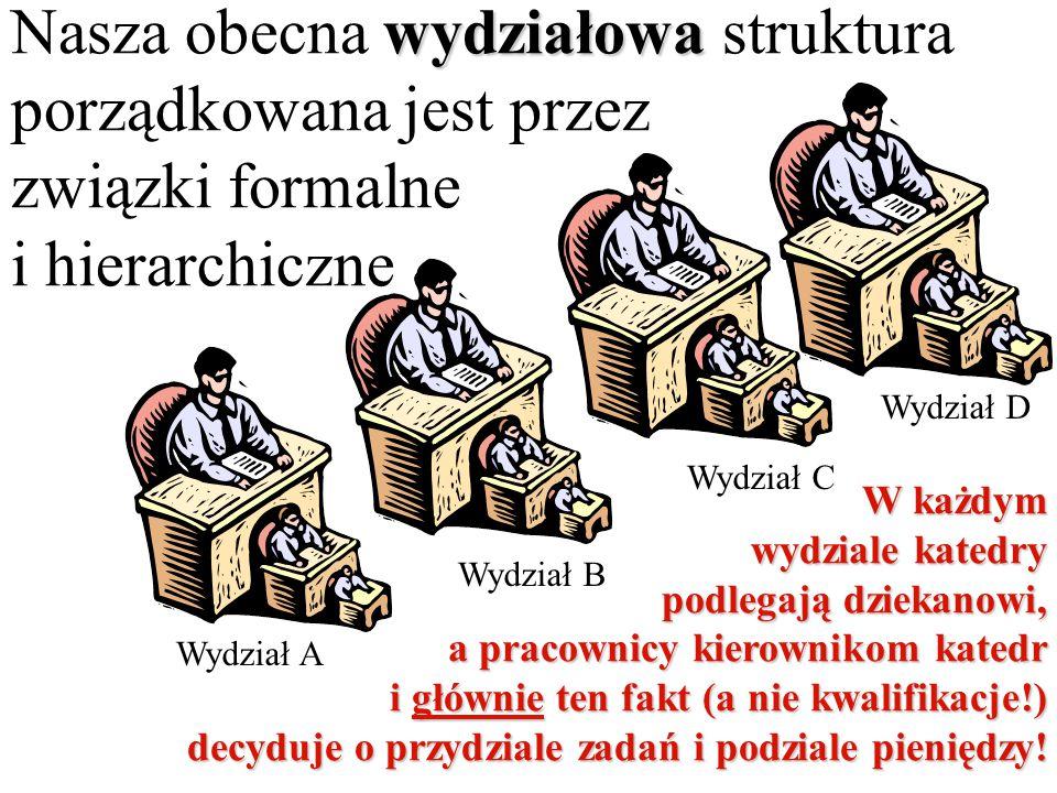 Wydział AWydział B Kształcenie na kierunku X Wydział C Kształcenie na kierunku Y Badania w obszarze Q Organizacja zorientowana na strukturę Organizacj