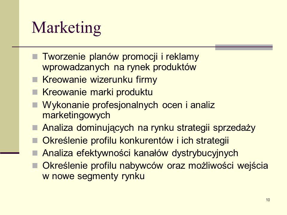10 Marketing Tworzenie planów promocji i reklamy wprowadzanych na rynek produktów Kreowanie wizerunku firmy Kreowanie marki produktu Wykonanie profesj
