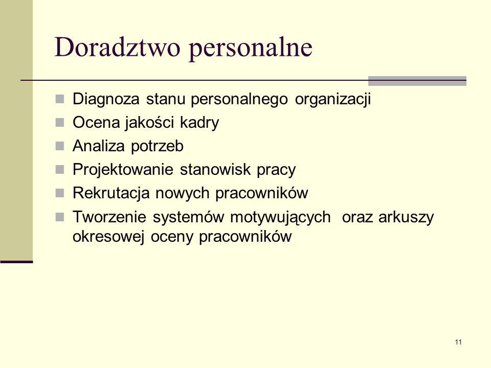 11 Doradztwo personalne Diagnoza stanu personalnego organizacji Ocena jakości kadry Analiza potrzeb Projektowanie stanowisk pracy Rekrutacja nowych pr