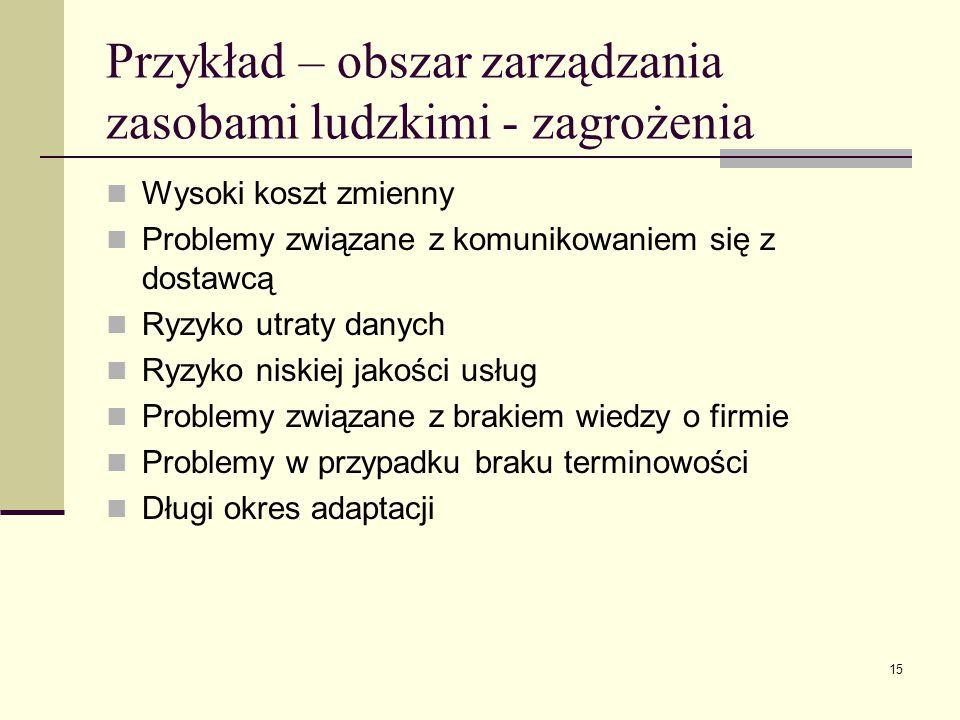 15 Przykład – obszar zarządzania zasobami ludzkimi - zagrożenia Wysoki koszt zmienny Problemy związane z komunikowaniem się z dostawcą Ryzyko utraty d