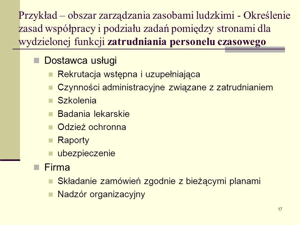 17 Przykład – obszar zarządzania zasobami ludzkimi - Określenie zasad współpracy i podziału zadań pomiędzy stronami dla wydzielonej funkcji zatrudnian