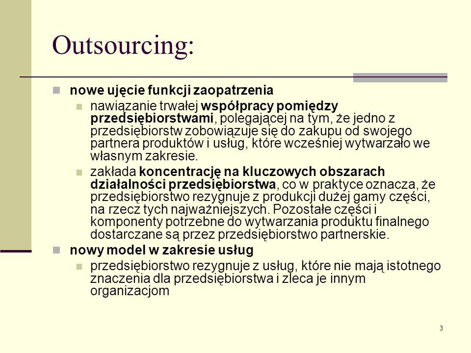 3 Outsourcing: nowe ujęcie funkcji zaopatrzenia nawiązanie trwałej współpracy pomiędzy przedsiębiorstwami, polegającej na tym, że jedno z przedsiębior