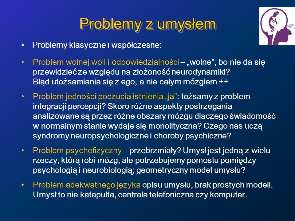 """Problemy z umysłem Problemy klasyczne i współczesne: Problem wolnej woli i odpowiedzialności – """"wolne , bo nie da się przewidzieć ze względu na złożoność neurodynamiki."""