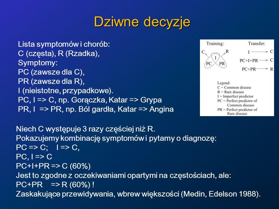 Dziwne decyzje Lista symptomów i chorób: C (częsta), R (Rzadka), Symptomy: PC (zawsze dla C), PR (zawsze dla R), I (nieistotne, przypadkowe).