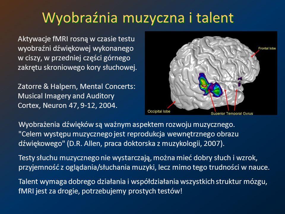 Wyobraźnia muzyczna i talent Aktywacje fMRI rosną w czasie testu wyobraźni dźwiękowej wykonanego w ciszy, w przedniej części górnego zakrętu skroniowego kory słuchowej.