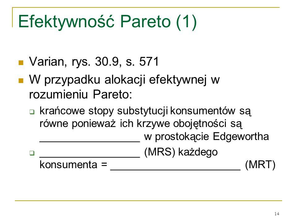 14 Efektywność Pareto (1) Varian, rys.30.9, s.