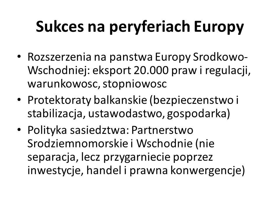 Sukces na peryferiach Europy Rozszerzenia na panstwa Europy Srodkowo- Wschodniej: eksport 20.000 praw i regulacji, warunkowosc, stopniowosc Protektoraty balkanskie (bezpieczenstwo i stabilizacja, ustawodastwo, gospodarka) Polityka sasiedztwa: Partnerstwo Srodziemnomorskie i Wschodnie (nie separacja, lecz przygarniecie poprzez inwestycje, handel i prawna konwergencje)