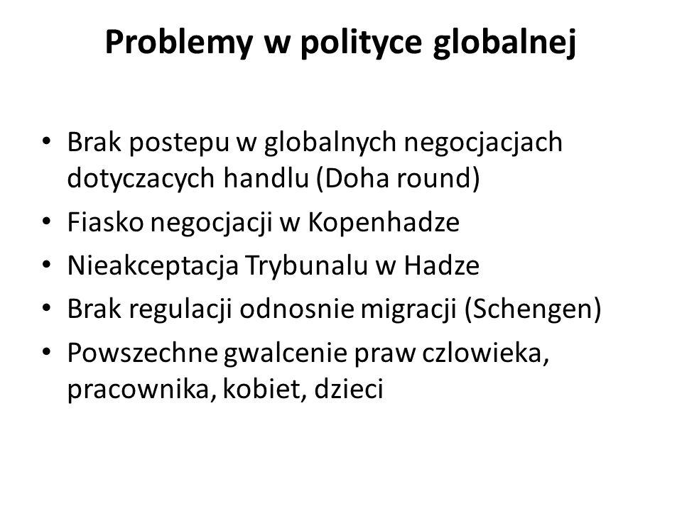 Problemy w polityce globalnej Brak postepu w globalnych negocjacjach dotyczacych handlu (Doha round) Fiasko negocjacji w Kopenhadze Nieakceptacja Trybunalu w Hadze Brak regulacji odnosnie migracji (Schengen) Powszechne gwalcenie praw czlowieka, pracownika, kobiet, dzieci