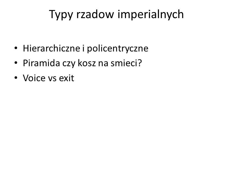 Typy rzadow imperialnych Hierarchiczne i policentryczne Piramida czy kosz na smieci Voice vs exit