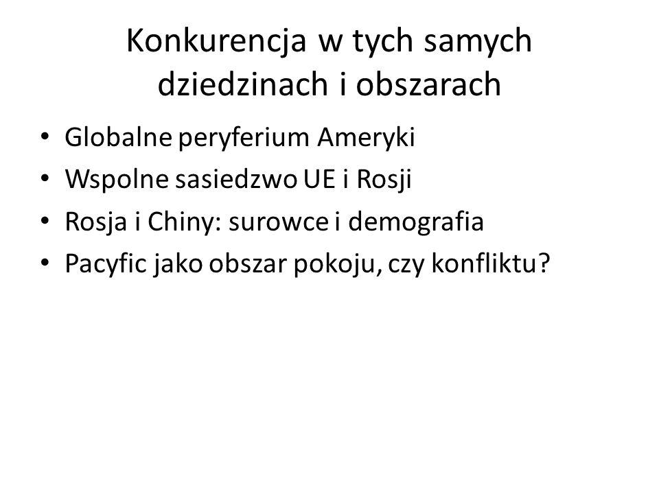 Konkurencja w tych samych dziedzinach i obszarach Globalne peryferium Ameryki Wspolne sasiedzwo UE i Rosji Rosja i Chiny: surowce i demografia Pacyfic jako obszar pokoju, czy konfliktu