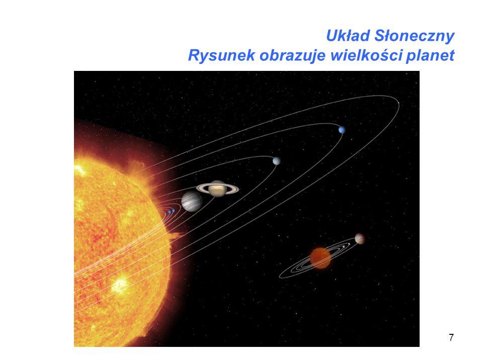 7 Układ Słoneczny Rysunek obrazuje wielkości planet