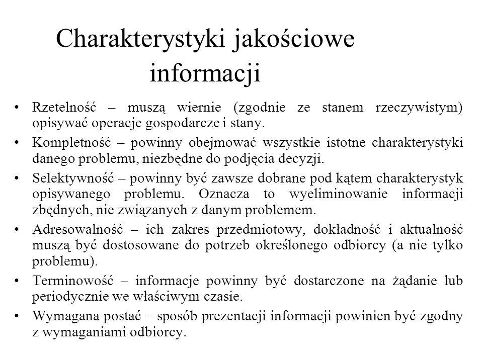 Dostarczanie niezbędnych informacji na temat zakresu problemu.
