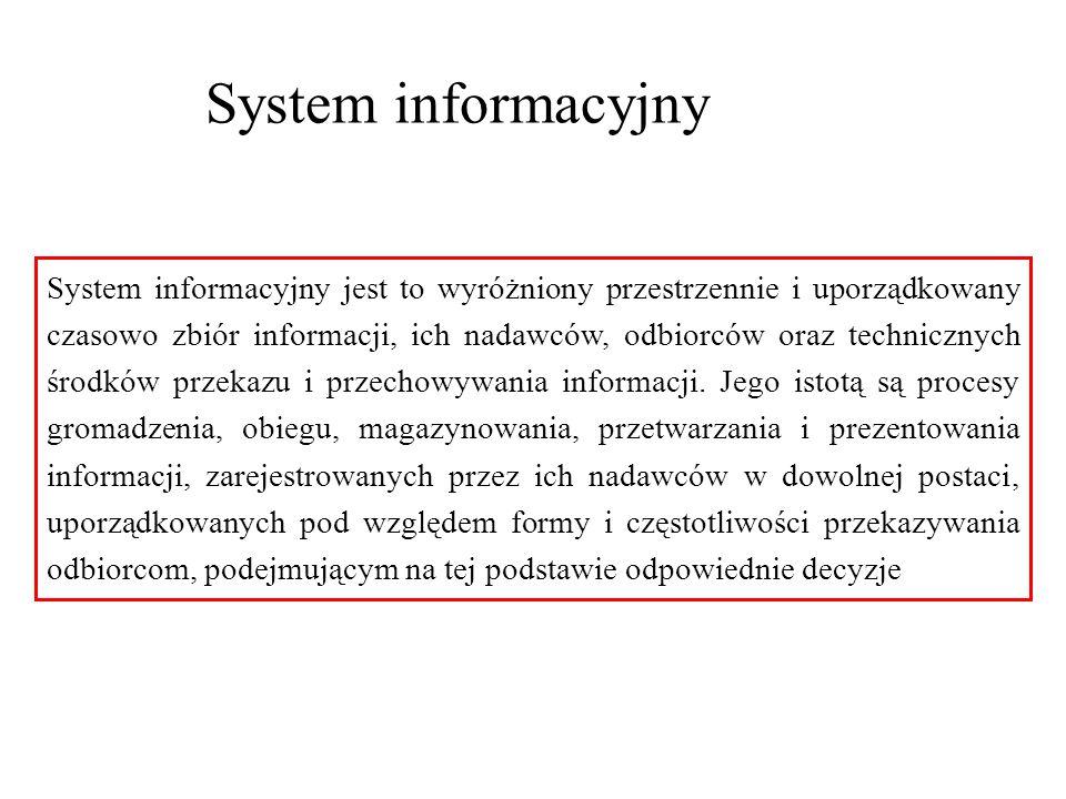 System informacyjny System informacyjny jest to wyróżniony przestrzennie i uporządkowany czasowo zbiór informacji, ich nadawców, odbiorców oraz techni