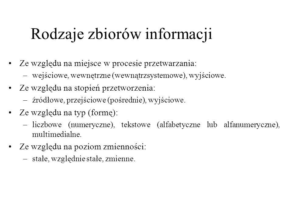 Kanały informacyjne – sformalizowane i niesformalizowane drogi (trasy) przepływów informacyjnych.