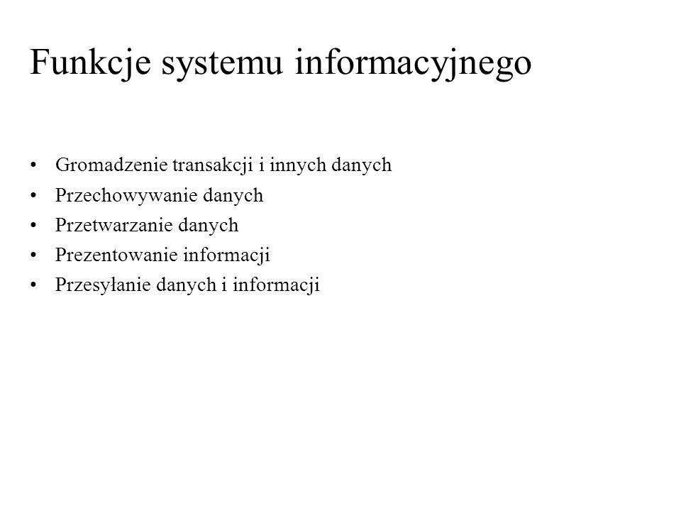Funkcje systemu informacyjnego Gromadzenie transakcji i innych danych Przechowywanie danych Przetwarzanie danych Prezentowanie informacji Przesyłanie