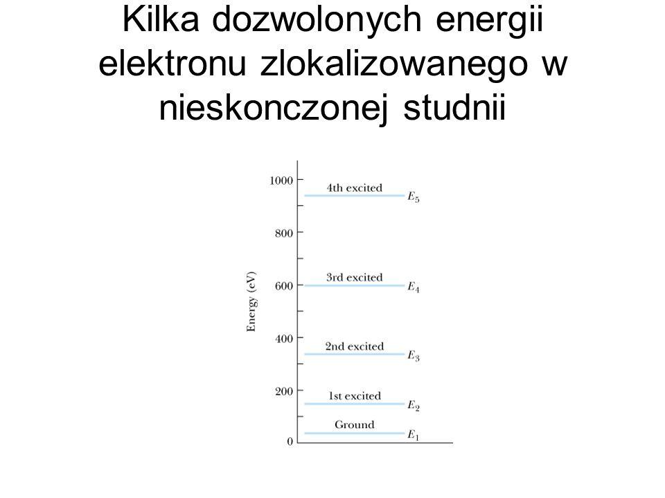 Kilka dozwolonych energii elektronu zlokalizowanego w nieskonczonej studnii