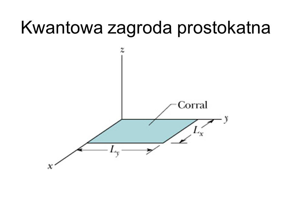 Kwantowa zagroda prostokatna