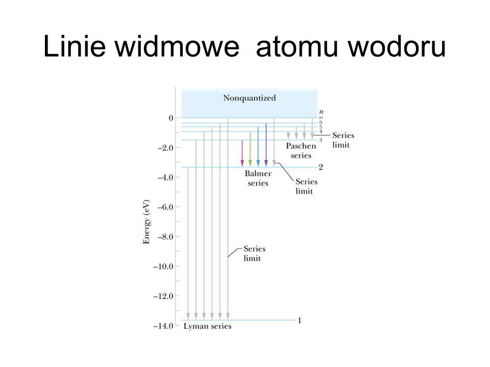 Linie widmowe atomu wodoru